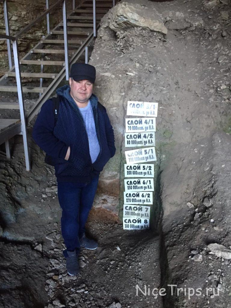 Описание слоев Ахштырской пещеры